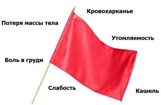 Красные флаги рака