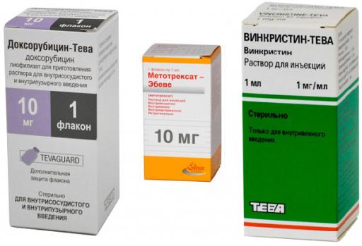 Химиотерапевтические препараты